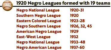 1920 Negro Leagues formed with 19 Teams