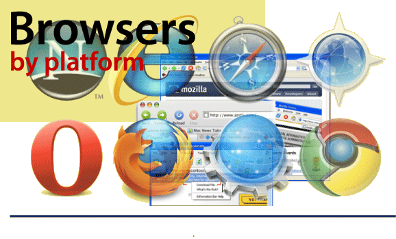 Browsers by Platform